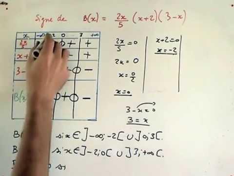 Tableau de signe en mathématiques - YouTube