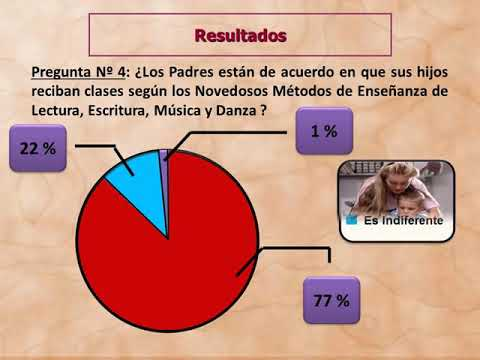 Defensa de Tesis en Power Point. Tema: Educación de Niños Especiales.