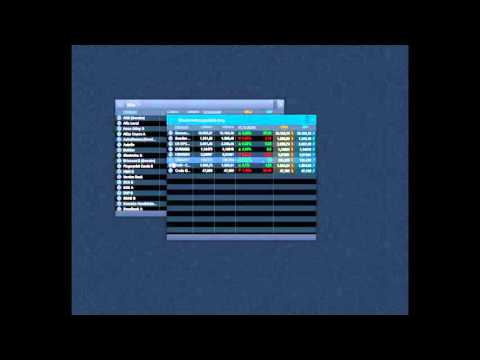 Marknadssvepet 4 maj | Apple, Fingerprint, OMX, Elux, DAX, Brent Crude, EURUSD