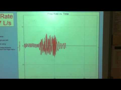 B2.2 Changes in tidal volume and ventilation rate