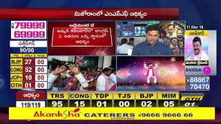 ఉమ్మడి మహబూబ్ నగర్ లో 14సీట్లలో ఆధిక్యంలో టిఆర్ఎస్ | Telangana Elections Results 2018