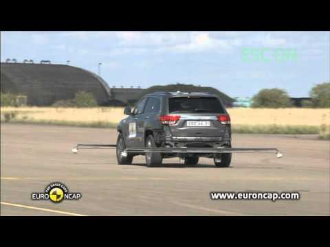Euro NCAP | Jeep Grand Cherokee | 2011 | Электронный контроль устойчивости