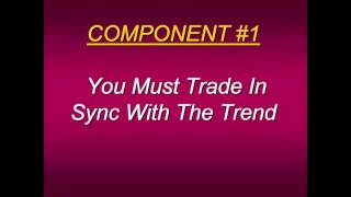 Steven Primo The 3 Main Components Of A Successful Trading Strategy