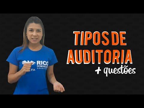 Questão de Auditoria: Tipos de Auditoria