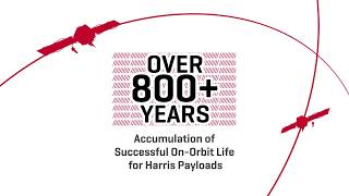 Harris Corporation Stingray Interceptors and Fake Cell Towers