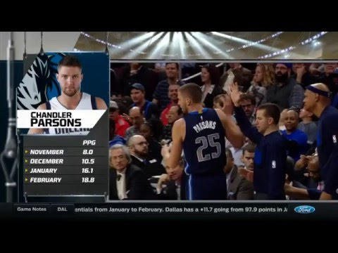 Mavs Live: The Future of Chandler Parsons