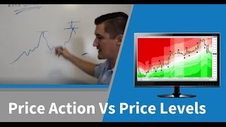 """90% of Traders are Trading """"Price Action"""" Wrong"""