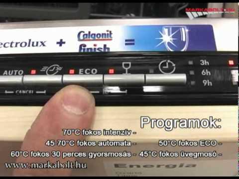 Electrolux Esl Electrolux Esl 64020
