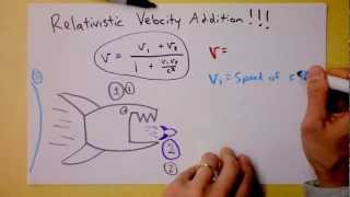 Relativistic Velocity Transformation Theory | Doc Physics
