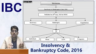 Insolvency & Bankruptcy Code, 2016
