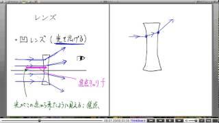 高校物理解説講義:「レンズ」講義2