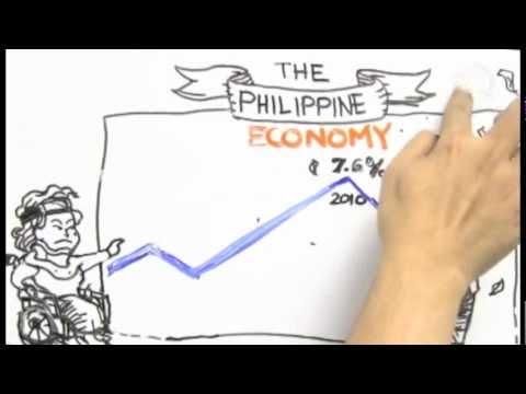 Rappler Animate: How Aquino handled Philippine economy in 2011