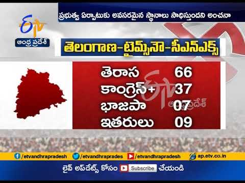 Exit Polls | KCR to Retain Telangana | National Media Says