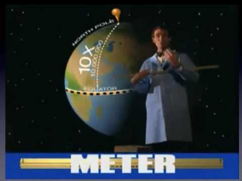 Intro Metric System
