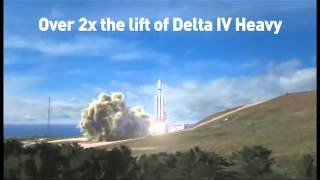 Falcon Heavy — самая мощная ракета-носитель современности