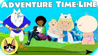Adventure Time Line / Timeline  |  Cartoon Network Theory