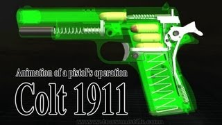 Colt 1911. Animation of a Colt 1911 pistol