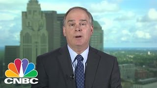 American Electric Power CEO: Powering Higher?   Mad Money   CNBC