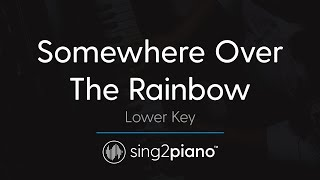 Somewhere Over The Rainbow Lower Piano Karaoke Ariana Grande