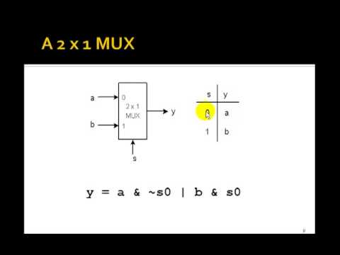 Lesson 17 - Multiplexers