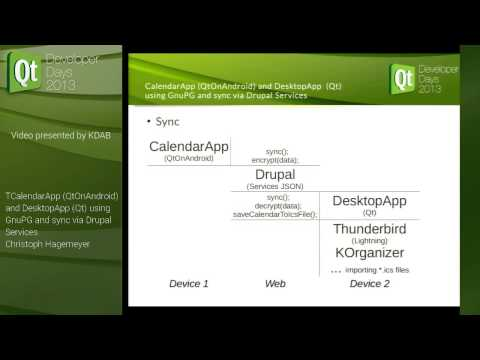 QtDD13 - Christoph Hagemey - CalendarApp QtOnAndroid and DesktopApp Qt...