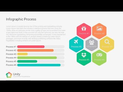 Unity PowerPoint 2015