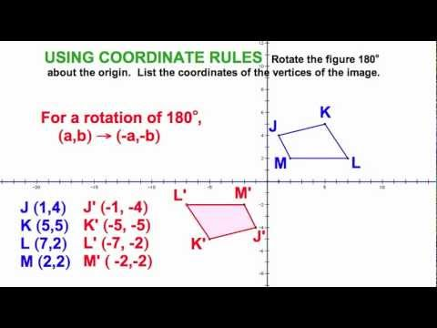 Rotations in the Coordinate Plane / 9.4 - YouTube