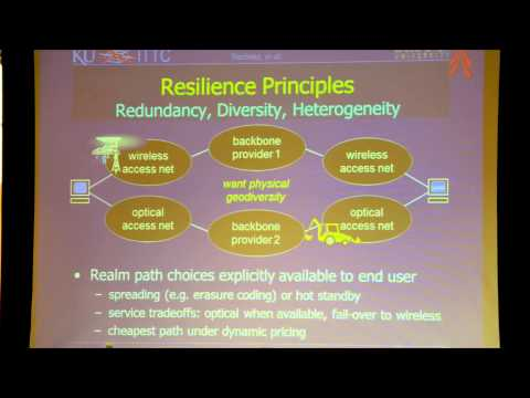 15 Diverse Network Infrastructure for Resilience and Rapid Recovery... - James P. G. Sterbenz