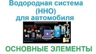 HHO car systems