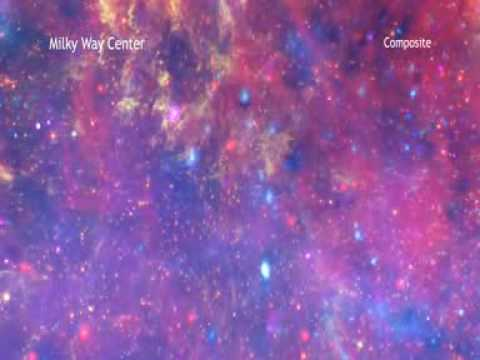 Multiwavelength Galactic Center in 60 Seconds (High Definition)