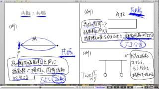 高校物理解説講義:「弦と気柱の振動」講義17