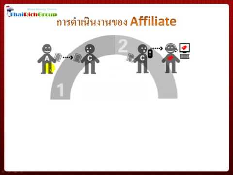 หารายได้ออนไลน์ สุดยอดวิธีหาเงินออนไลน์ 100  รวยด้วยงาน Part Time งานออนไลน์ จ่ายจริง ไม่หลอก