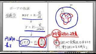 高校物理解説講義:「ボーアの原子模型」講義5