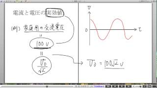 高校物理解説講義:「交流回路」講義10
