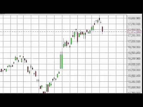 Nikkei Technical Analysis for December 11, 2014 by FXEmpire.com