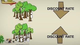 Download Lagu Cost-Benefit Discounting Gratis STAFABAND