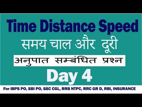 Time Speed and Distance Trick by bank exam cafe| Day 4 | In Hindi | Time Speed Distance Concept