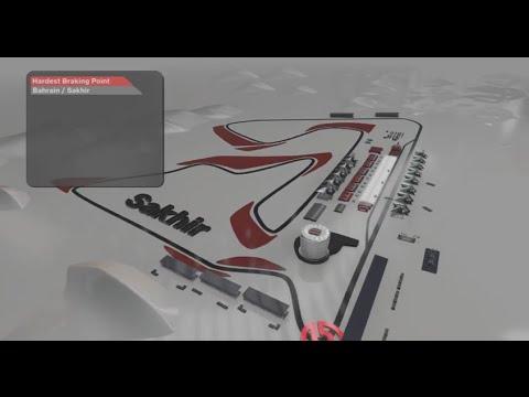 Bahrain GP: The sand factor