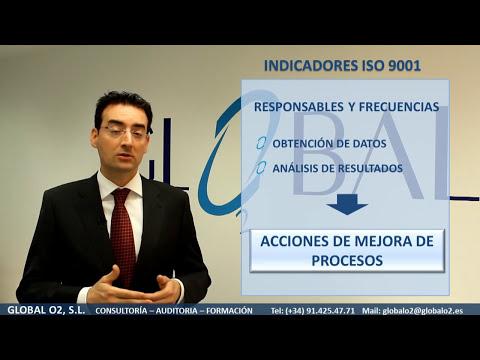 Indicadores Calidad ISO 9001 - GLOBAL O2 Tel: 914254771