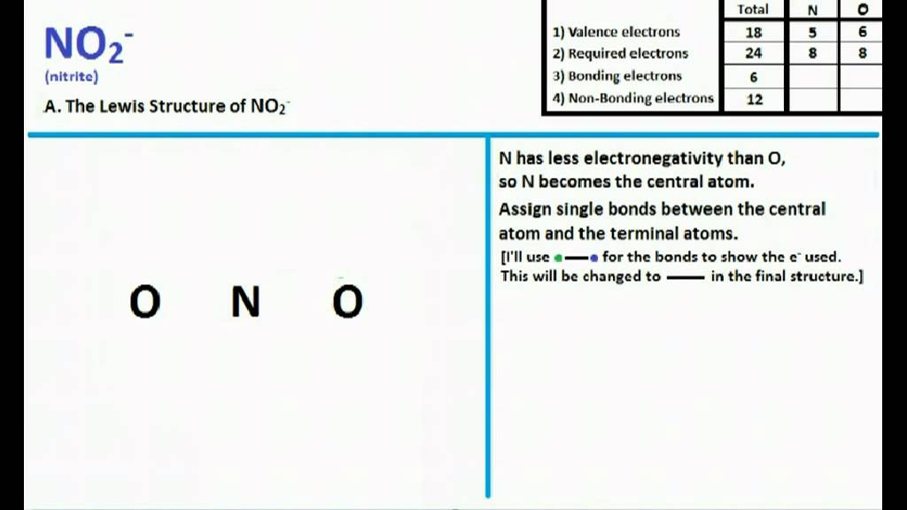 N2o Lewis Dot NO2- Lewis Structure and