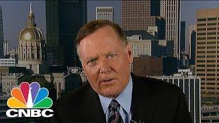 Raymond James CEO Paul Reilly on Fox Business