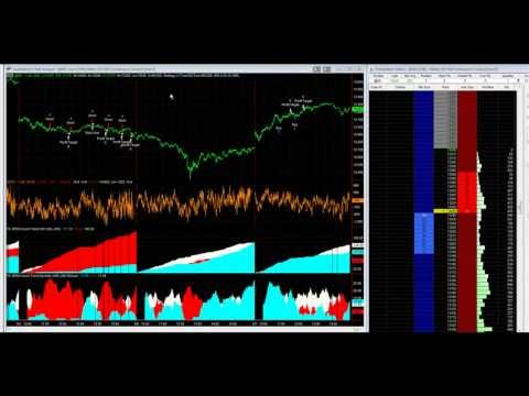 How to Day Trade the Nikkei 225 Futures