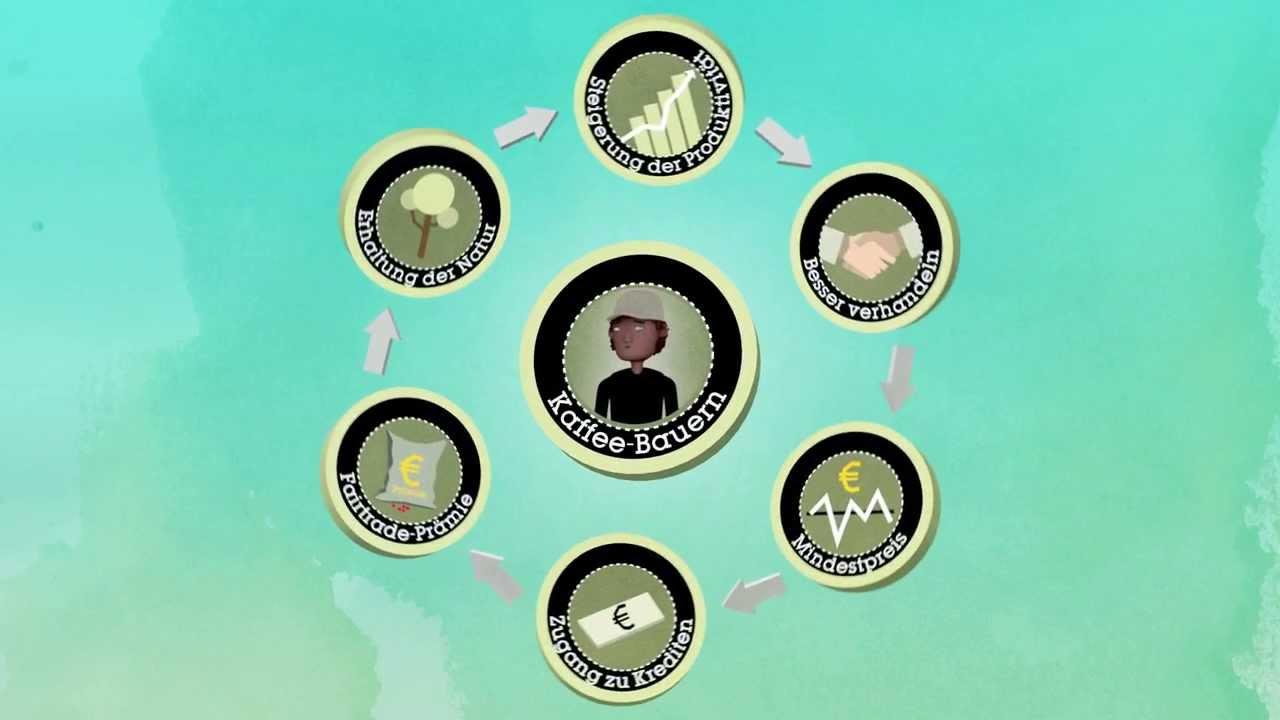 Fair minecraft trading system