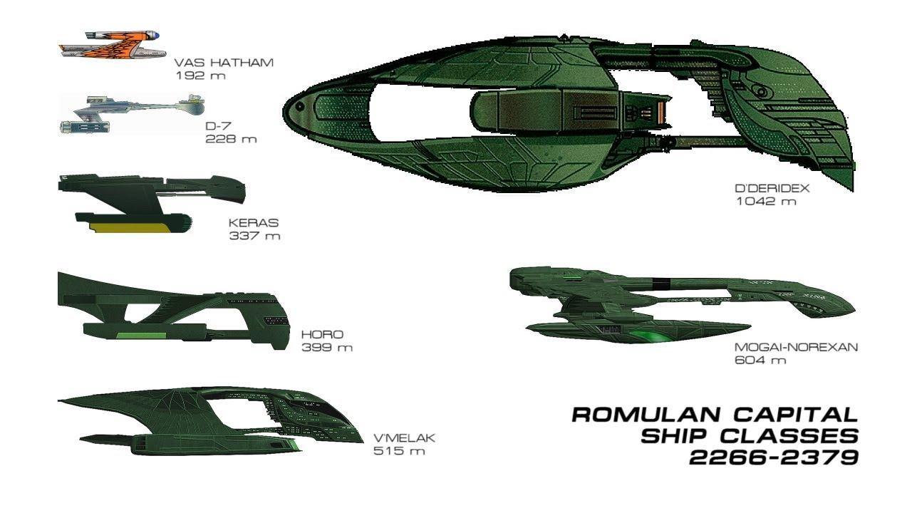 Romulan Ships Romulan Capital Ship Classes