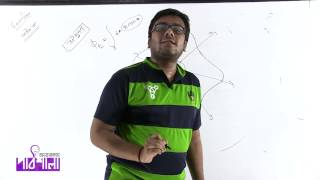 07. Gauss's Law Part 01 | গাউসের সূত্র পর্ব ০১ | OnnoRokom Pathshala