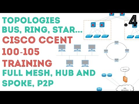 Cisco - CCENT/CCNA (100-105) - Network Topologies. 04