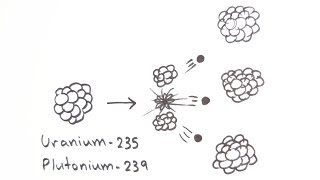 Nuclear Fission and Fusion | GCSE Physics | Doodle Science