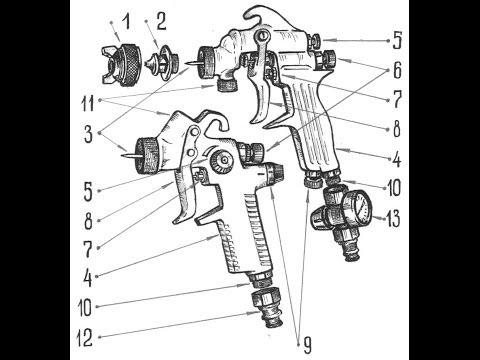 15.)  Стоит ли брать пистолет LVLP