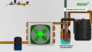 Delair: Refrigeration Type Compressed Air Dryer