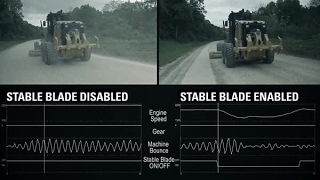 Cat® Motor Graders | Stable Blade Technology